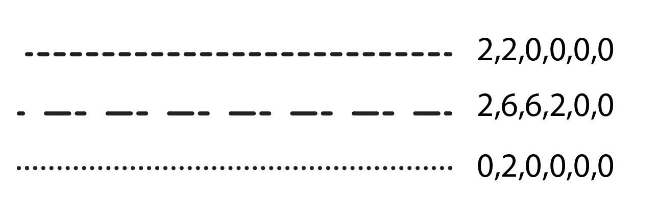 เทคนิคการสร้างเส้นประด้วย illustrator